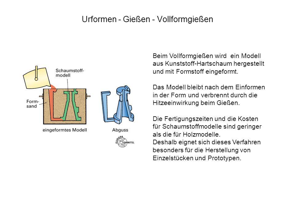 Urformen - Gießen - Feingießen
