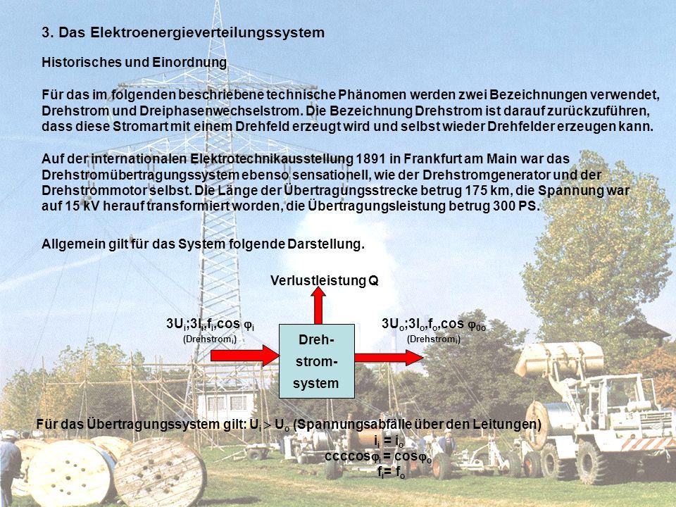 WWU – Institut für Technik und ihre Didaktik – Hein Energietechnik – 3. Energieverteilung 12