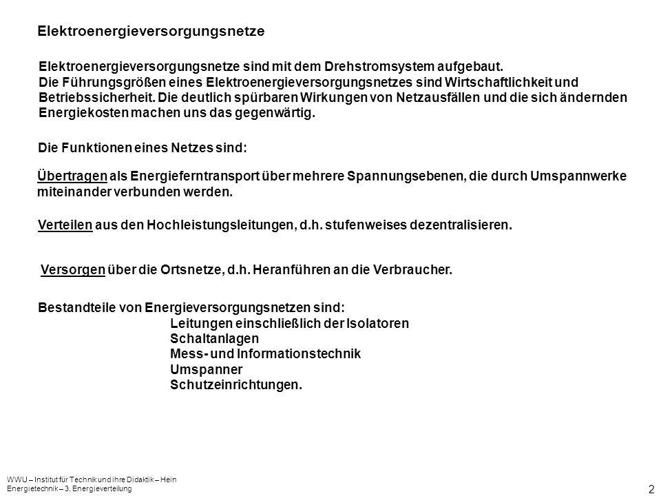 WWU – Institut für Technik und ihre Didaktik – Hein Energietechnik – 3.