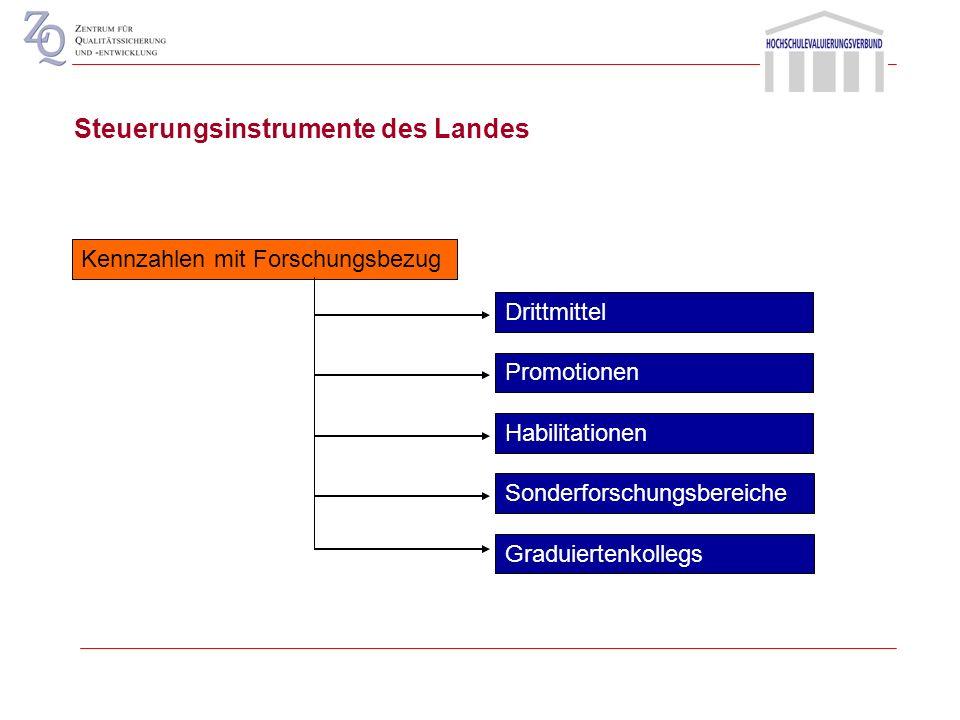 Steuerungsinstrumente des Landes Land Universität Globalhaushalt auf Grundlage eines formelgestützten Verteilungsmodells Themengebundene Zielvereinbar