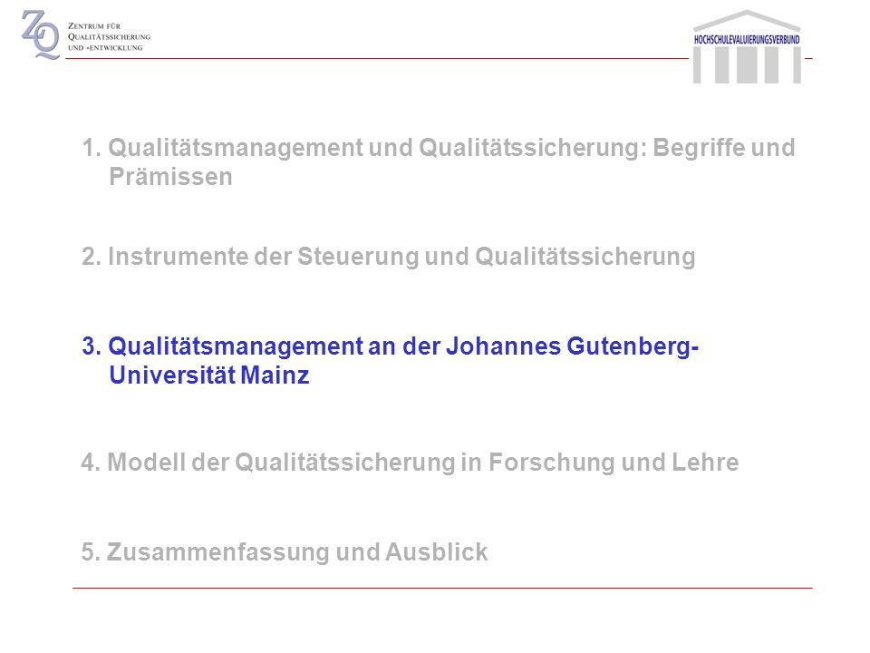 Instrumente der Forschungssteuerung und -evaluation Kennzahlen Instrumente Struktur- und Entwicklungspläne Maßnahme/Ebene Interne/externe Evaluation A