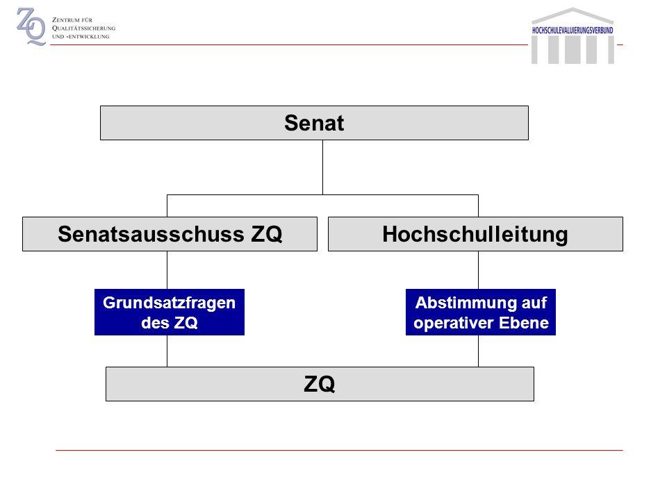 Zentrum für Qualitätssicherung und - entwicklung (ZQ) Stabsstelle Organisationsentwicklung und Hochschulstatistik Evaluation in Forschung und Lehre Be