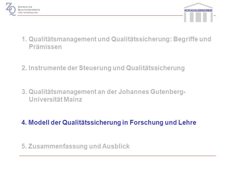 Evaluationen nach dem Mainzer Modell umfassen Forschung und Lehre Prämissen des Mainzer Modells Interne Stärken- und Schwächenanalyse durch ZQ Verstän