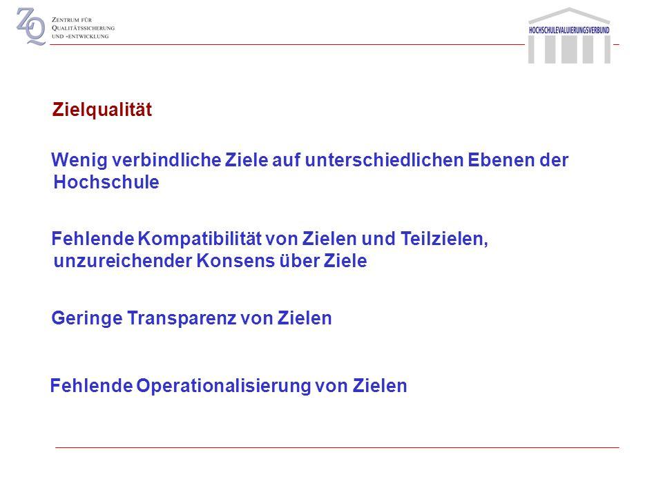Forschungsstrategie wissenschaftliche Standards Wissenschaftsethik Publikationspraxis Zitationspraxis Universitäre Identifikation Ziele Personal wiss.