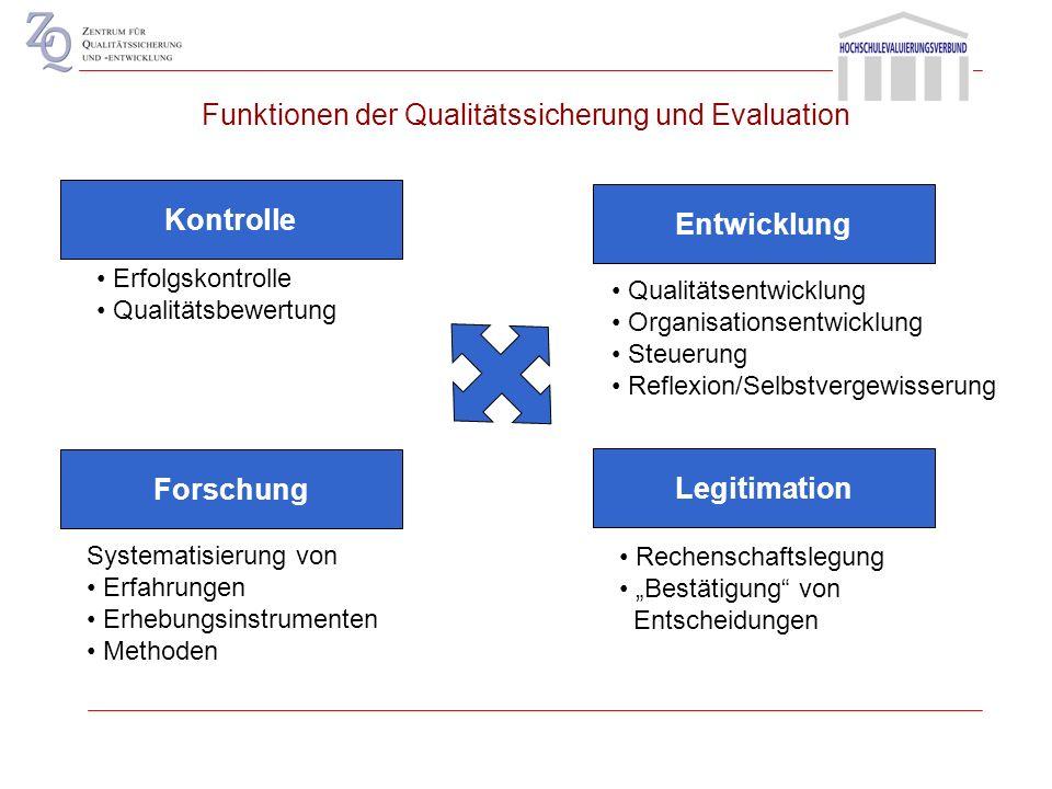 Maßnahmen der Qualitätssicherung setzen Bewertungs- bzw. Qualitätsmaßstäbe voraus: Vergleich zwischen angestrebten Zielen und Zielerreichung Vergleich