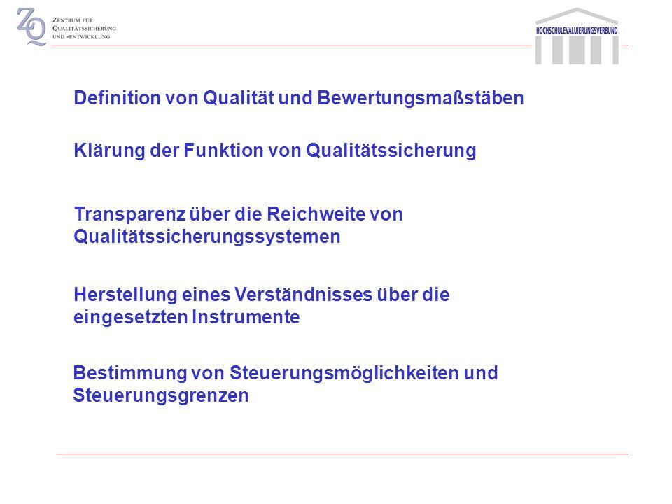 Qualitätsentwicklung Kontrolle Forschung Legitimation, Rechenschaft Funktionen der Leistungsbewertung Qualitätssicherung Steuerung