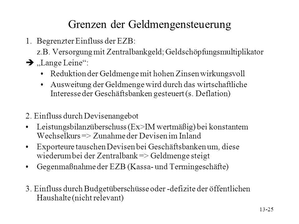 13-25 Grenzen der Geldmengensteuerung 1.Begrenzter Einfluss der EZB: z.B. Versorgung mit Zentralbankgeld; Geldschöpfungsmultiplikator Lange Leine: Red