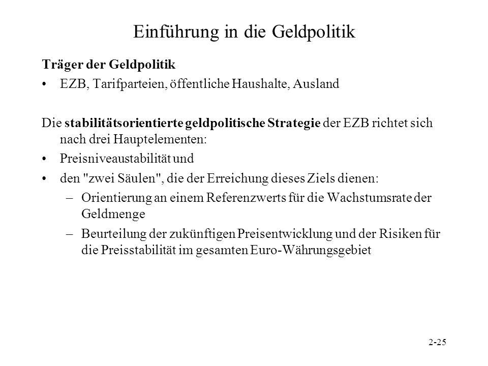 2-25 Einführung in die Geldpolitik Träger der Geldpolitik EZB, Tarifparteien, öffentliche Haushalte, Ausland Die stabilitätsorientierte geldpolitische