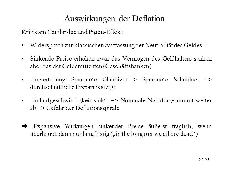 22-25 Auswirkungen der Deflation Kritik am Cambridge und Pigou-Effekt: Widerspruch zur klassischen Auffassung der Neutralität des Geldes Sinkende Prei