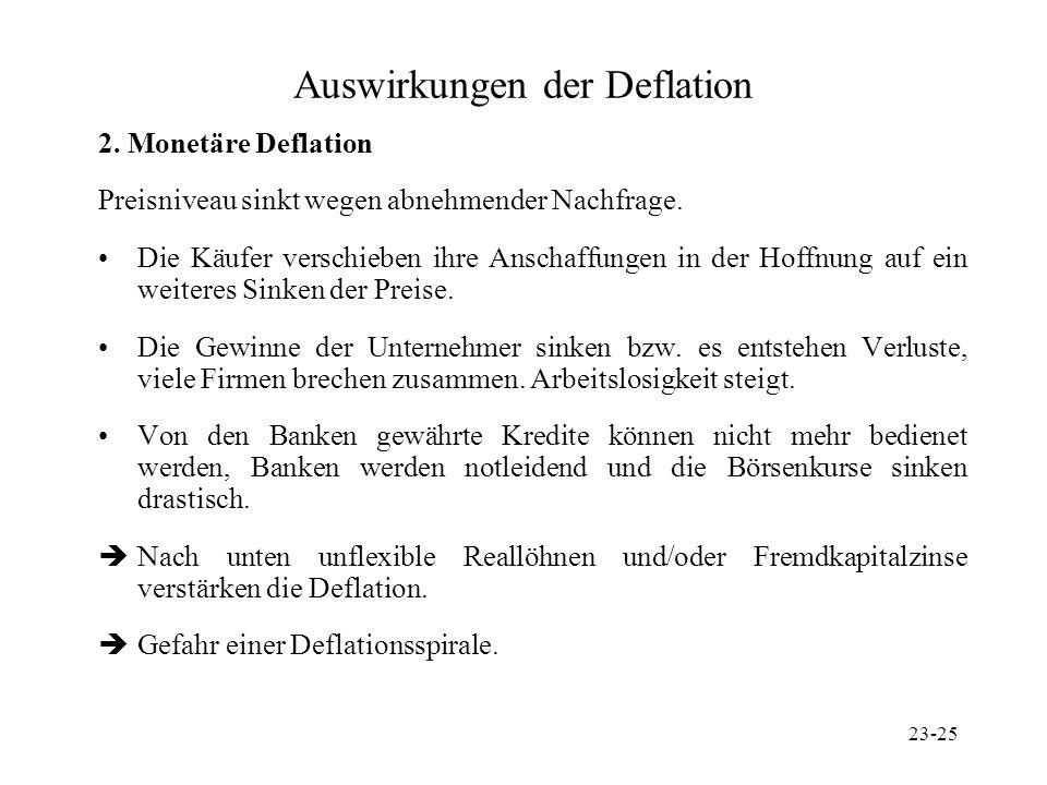 23-25 Auswirkungen der Deflation 2. Monetäre Deflation Preisniveau sinkt wegen abnehmender Nachfrage. Die Käufer verschieben ihre Anschaffungen in der