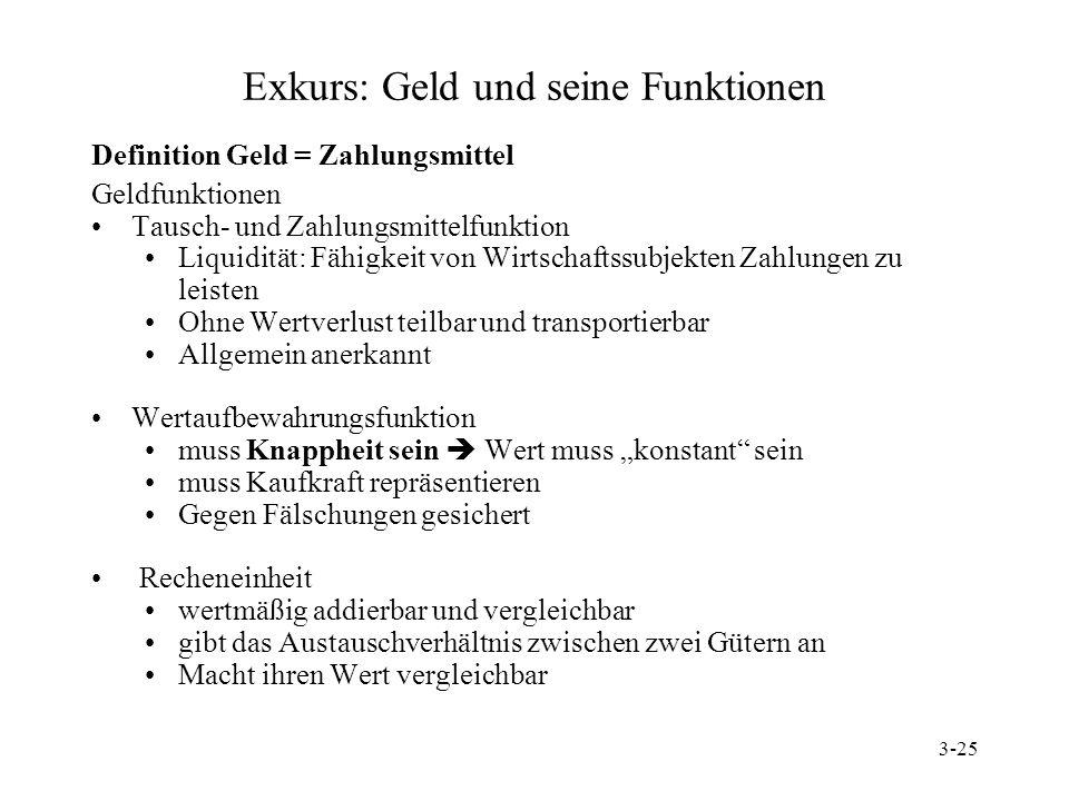 3-25 Exkurs: Geld und seine Funktionen Definition Geld = Zahlungsmittel Geldfunktionen Tausch- und Zahlungsmittelfunktion Liquidität: Fähigkeit von Wi