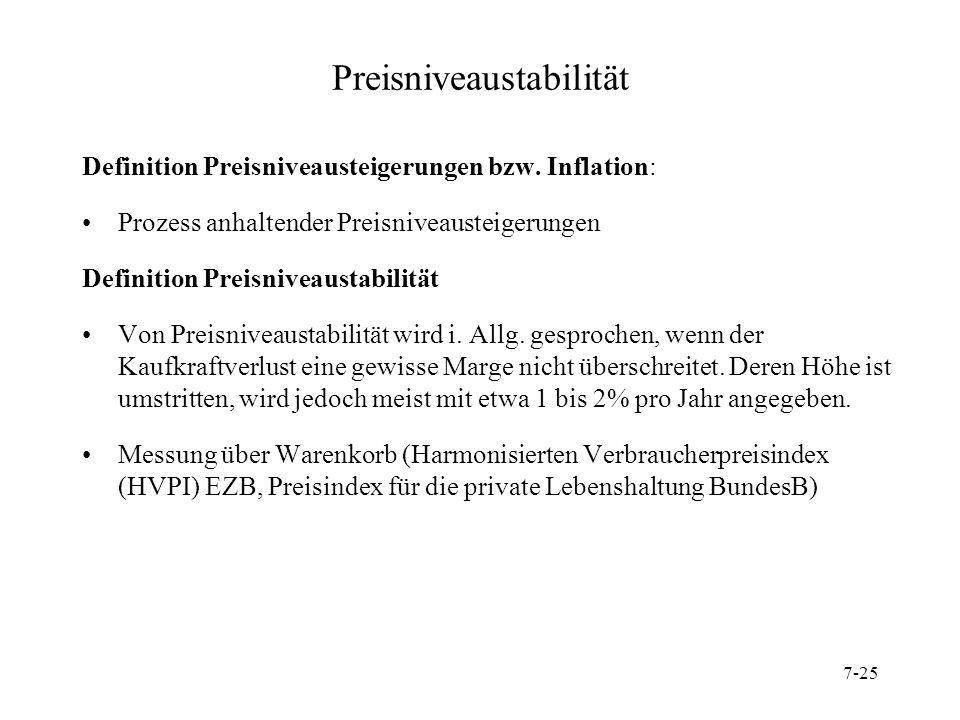 7-25 Preisniveaustabilität Definition Preisniveausteigerungen bzw. Inflation: Prozess anhaltender Preisniveausteigerungen Definition Preisniveaustabil
