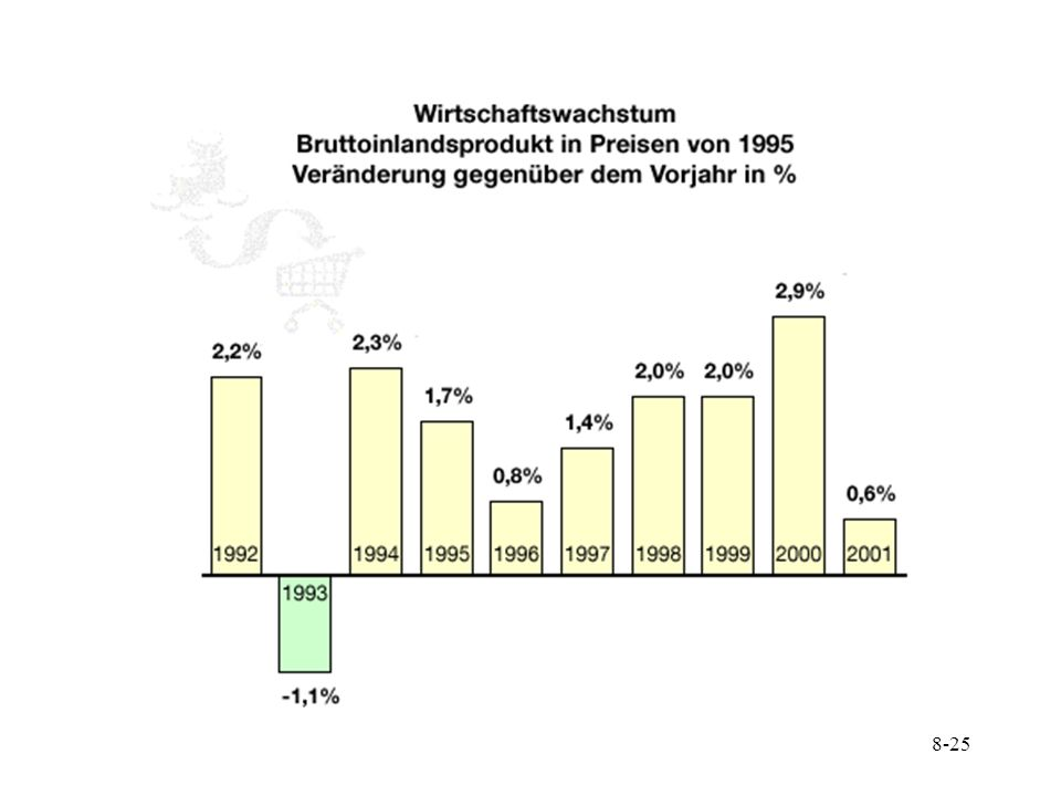 19-25 Auswirkungen der Inflation Kritik an der P.K.: Lage der P.K.