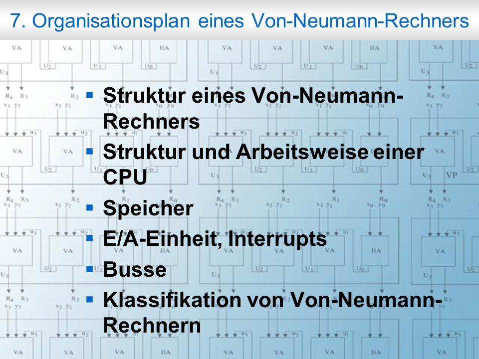 Rechneraufbau & Rechnerstrukturen, Folie 7.2 © W.Oberschelp, G.