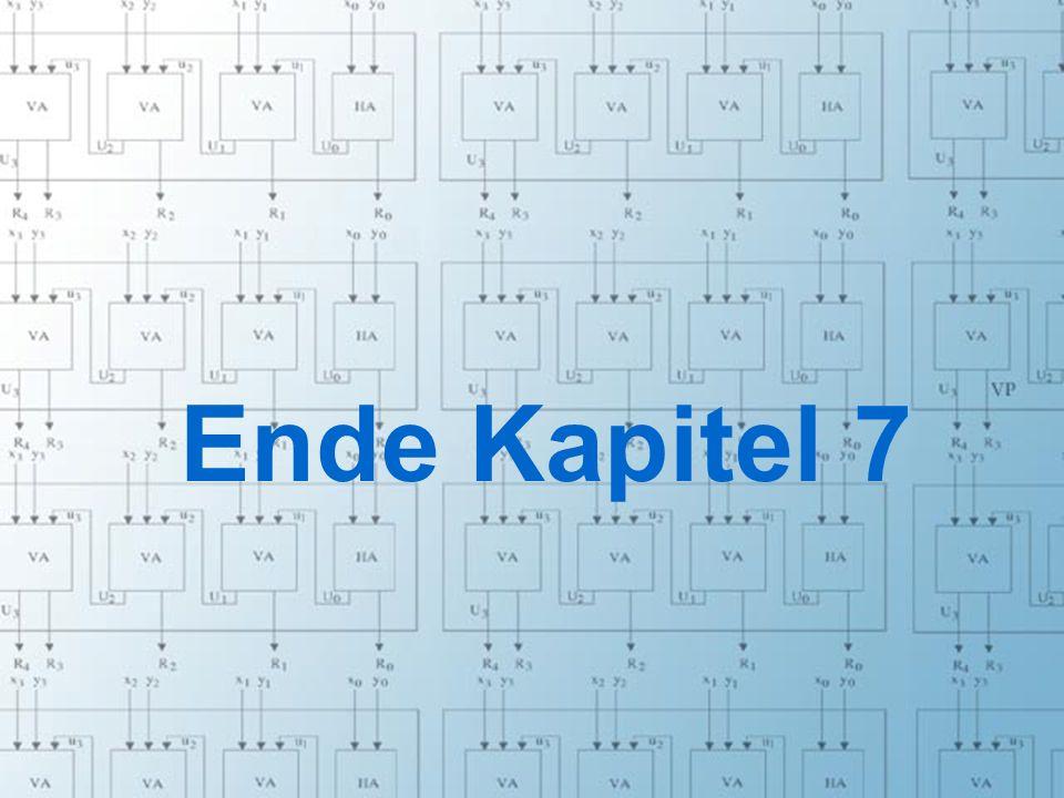 Rechneraufbau & Rechnerstrukturen, Folie 7.24 © W. Oberschelp, G. Vossen Ende Kapitel 7