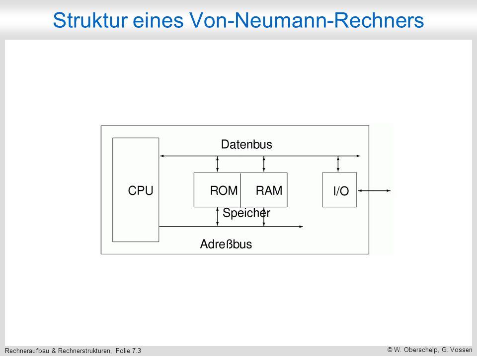Rechneraufbau & Rechnerstrukturen, Folie 7.3 © W.Oberschelp, G.