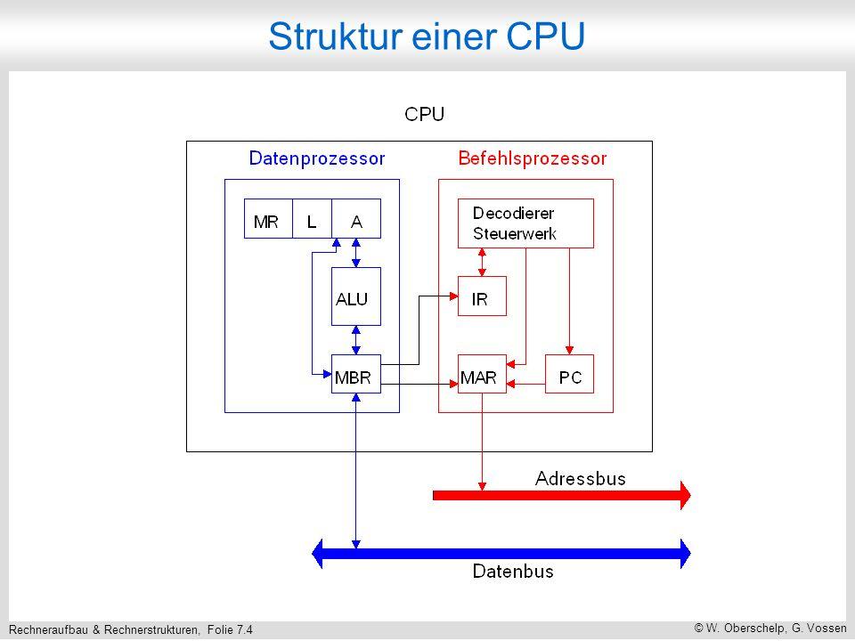 Rechneraufbau & Rechnerstrukturen, Folie 7.4 © W. Oberschelp, G. Vossen Struktur einer CPU
