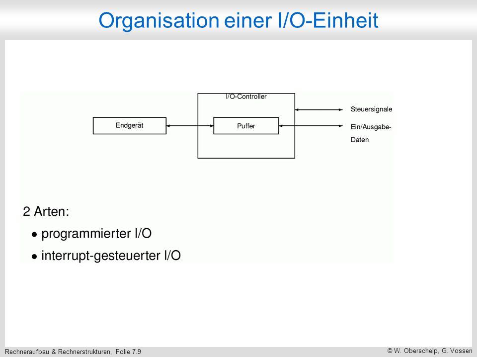 Rechneraufbau & Rechnerstrukturen, Folie 7.9 © W.Oberschelp, G.