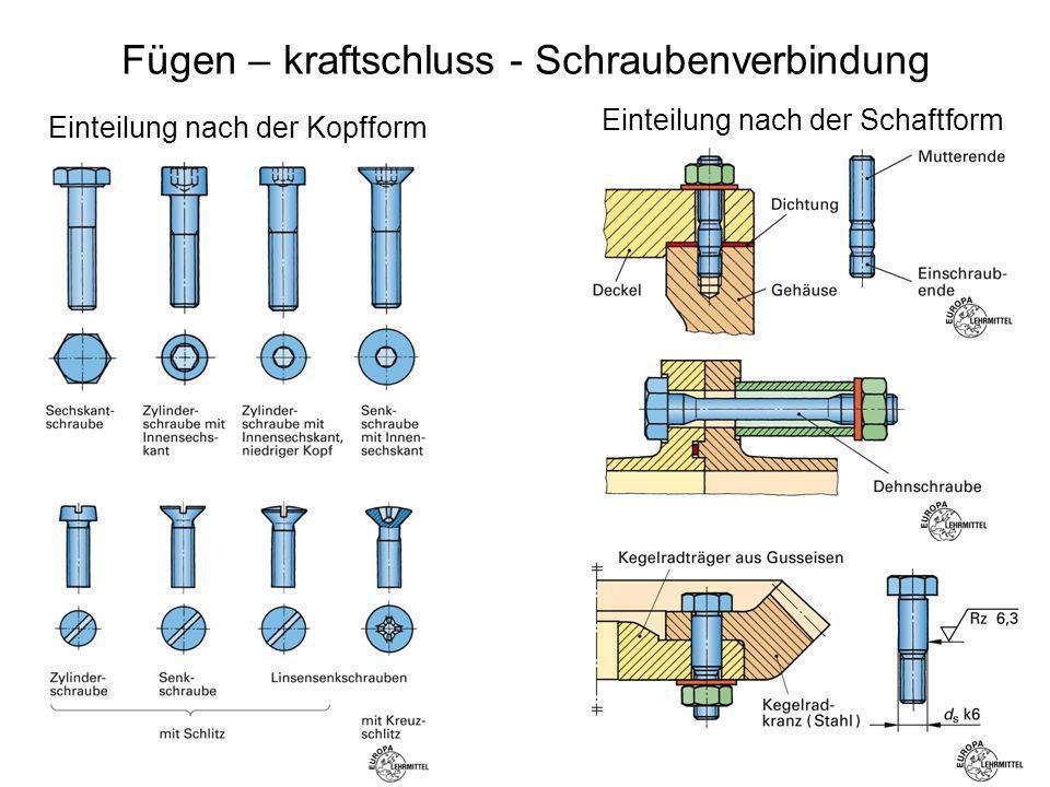 Fügen – kraftschluss - Schraubenverbindung Einteilung nach der Kopfform Einteilung nach der Schaftform