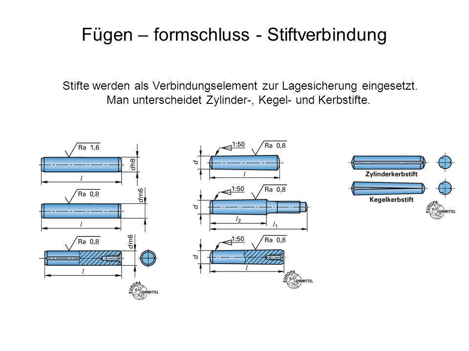 Fügen – formschluss - Stiftverbindung Stifte werden als Verbindungselement zur Lagesicherung eingesetzt. Man unterscheidet Zylinder-, Kegel- und Kerbs
