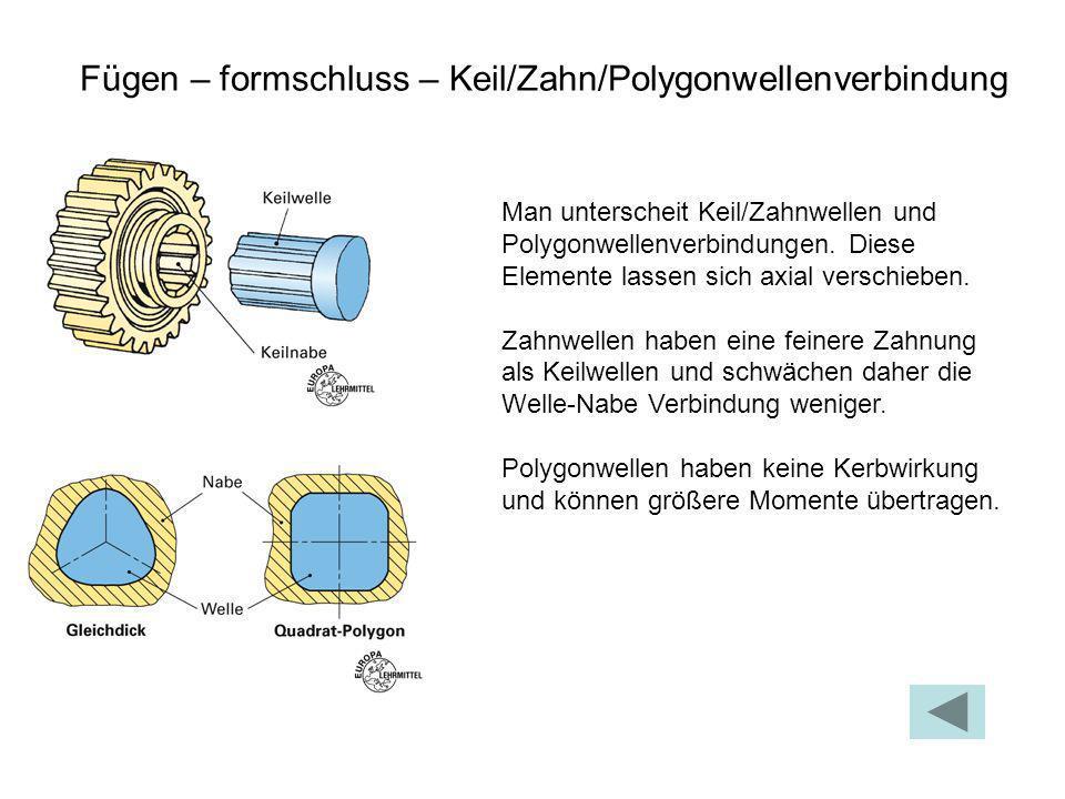 Fügen – formschluss – Keil/Zahn/Polygonwellenverbindung Man unterscheit Keil/Zahnwellen und Polygonwellenverbindungen. Diese Elemente lassen sich axia