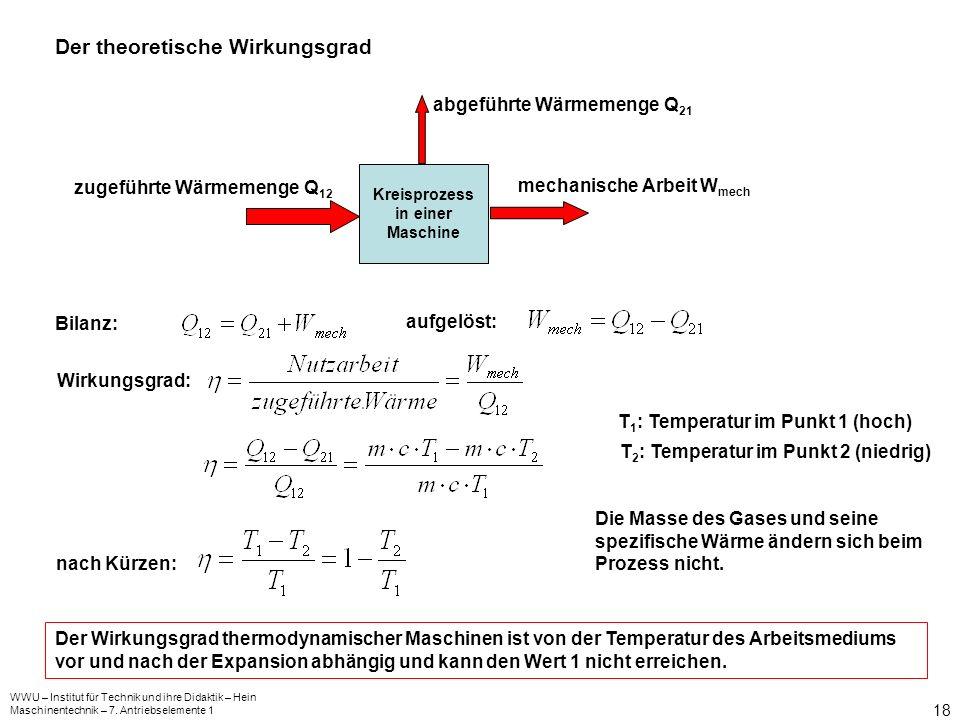 WWU – Institut für Technik und ihre Didaktik – Hein Maschinentechnik – 7. Antriebselemente 1 18 Der theoretische Wirkungsgrad Kreisprozess in einer Ma