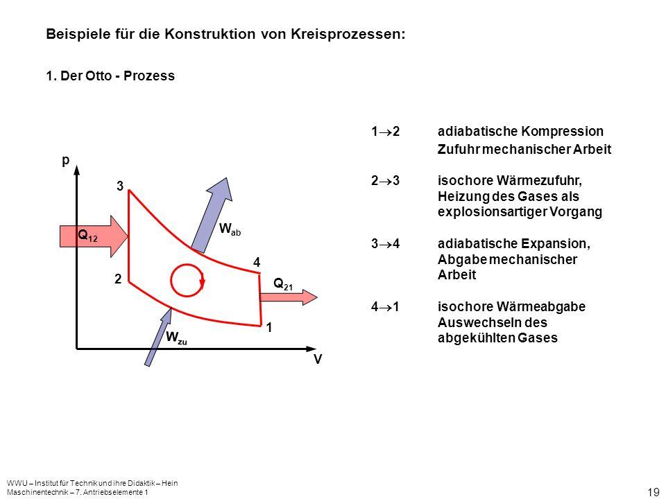WWU – Institut für Technik und ihre Didaktik – Hein Maschinentechnik – 7. Antriebselemente 1 19 Beispiele für die Konstruktion von Kreisprozessen: 1.