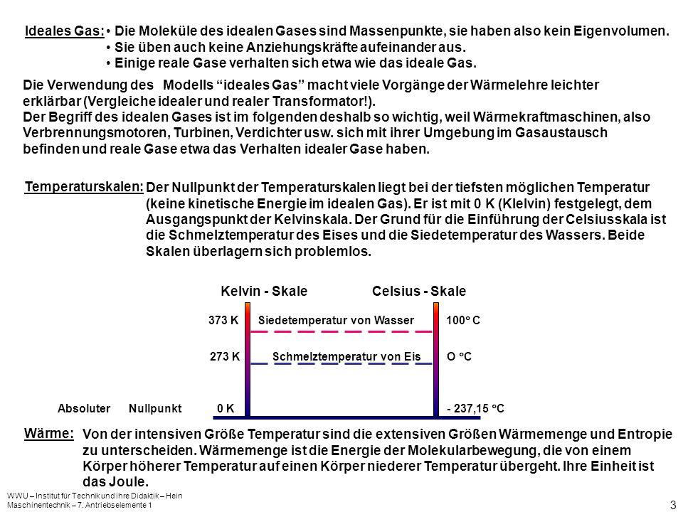 WWU – Institut für Technik und ihre Didaktik – Hein Maschinentechnik – 7. Antriebselemente 1 3 Ideales Gas: Die Moleküle des idealen Gases sind Massen