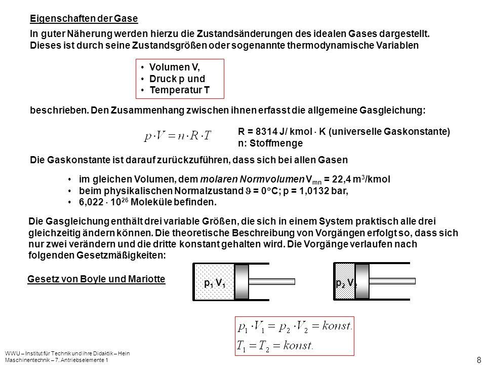 WWU – Institut für Technik und ihre Didaktik – Hein Maschinentechnik – 7. Antriebselemente 1 8 Eigenschaften der Gase In guter Näherung werden hierzu