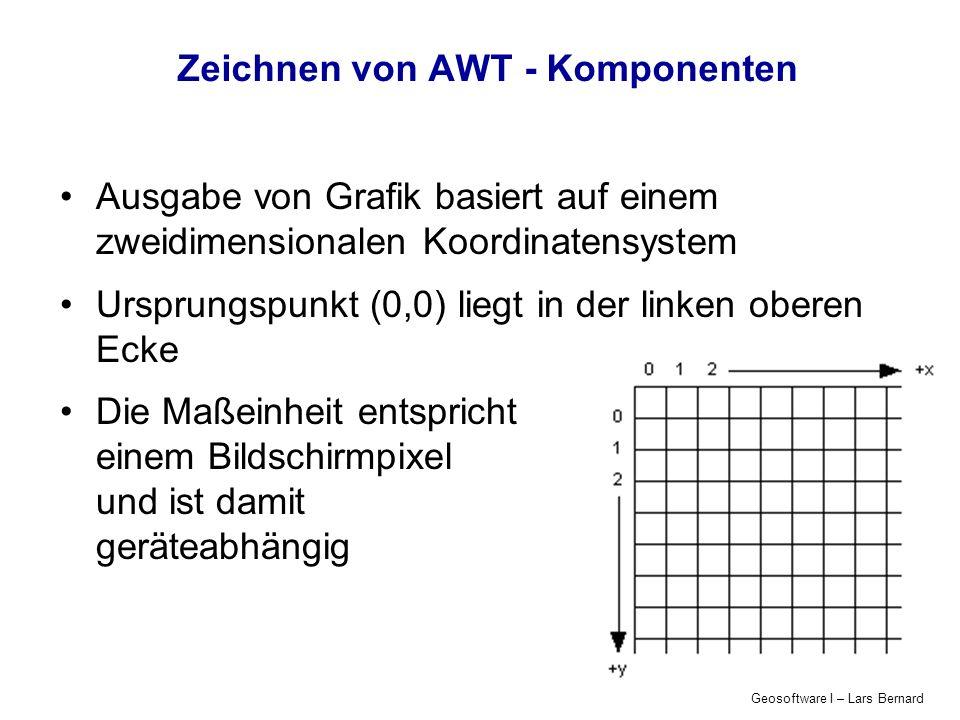 Geosoftware I – Lars Bernard Zeichnen von AWT - Komponenten Ausgabe von Grafik basiert auf einem zweidimensionalen Koordinatensystem Ursprungspunkt (0