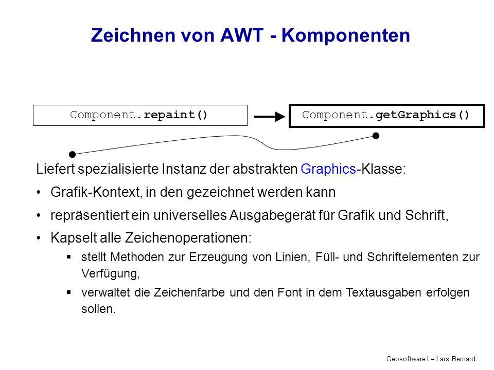 Geosoftware I – Lars Bernard Zeichnen von AWT - Komponenten Component.repaint() Component.update(Graphics g) Component.getGraphics() Standardmäßig: Löschen des Hintergrundes (mit background color) Zeichnen des Komponenten-Inneren durch Aufruf der paint()- Methode
