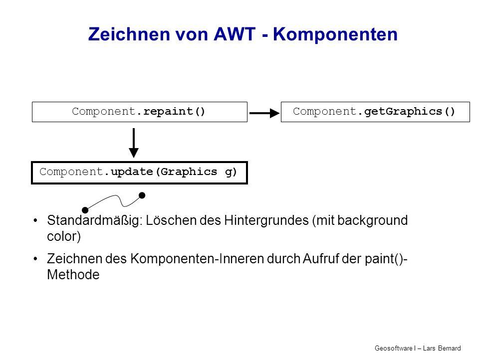Geosoftware I – Lars Bernard Zeichnen von AWT - Komponenten Component.repaint() Component.update(Graphics g) Component.paint(Graphics g) Component.getGraphics() Zeichnet in das Graphics-Objekt Wird zur Darstellung eigener Komponenten überschrieben