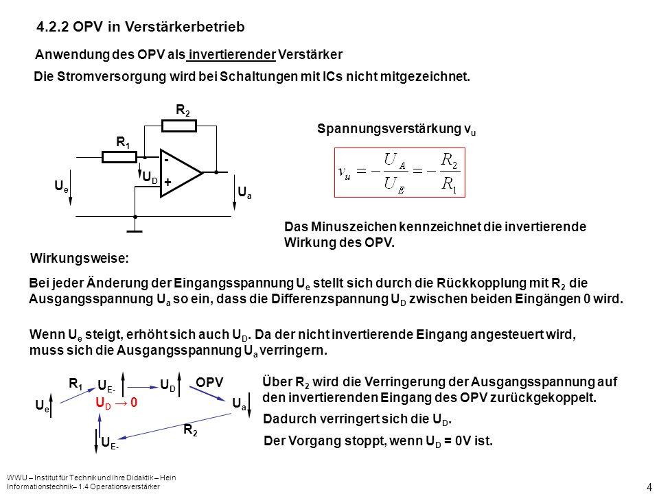 WWU – Institut für Technik und ihre Didaktik – Hein Informationstechnik– 1.4 Operationsverstärker 4 Anwendung des OPV als invertierender Verstärker Die Stromversorgung wird bei Schaltungen mit ICs nicht mitgezeichnet.