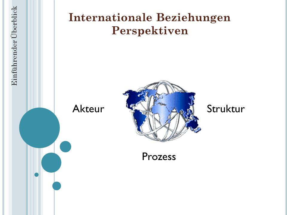 Realistische Prämisse II Die internationalen Beziehungen sind ein Nullsummenspiel ; der (Macht- und Status-) Gewinn eines Akteurs im internationalen System geht zu Lasten eines/mehrerer/aller anderen Mitspieler.