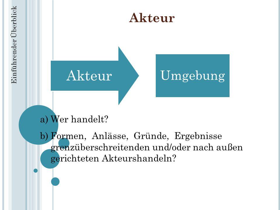 Akteur Umgebung a)Wer handelt? b)Formen, Anlässe, Gründe, Ergebnisse grenzüberschreitenden und/oder nach außen gerichteten Akteurshandeln? Einführende