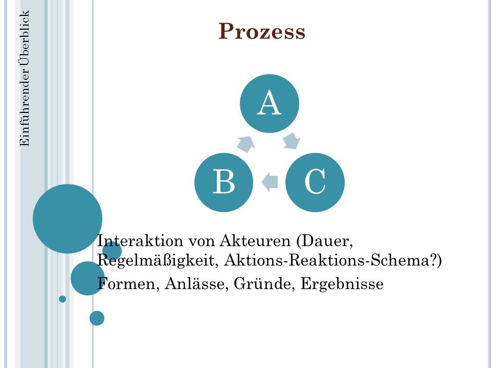 Prozesse: Frieden Gewalt und Frieden (nach J. Galtung) 35