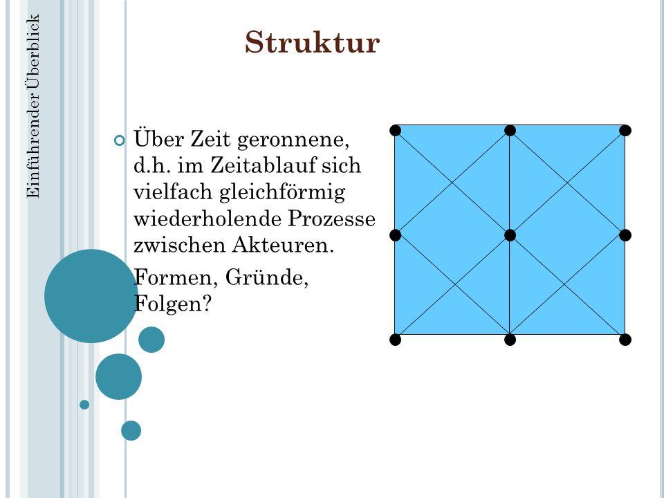 Struktur Über Zeit geronnene, d.h.