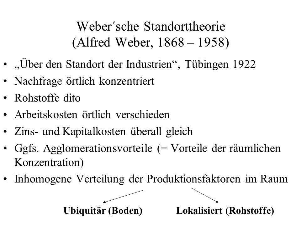 Weber´sche Standorttheorie (Alfred Weber, 1868 – 1958) Über den Standort der Industrien, Tübingen 1922 Nachfrage örtlich konzentriert Rohstoffe dito Arbeitskosten örtlich verschieden Zins- und Kapitalkosten überall gleich Ggfs.