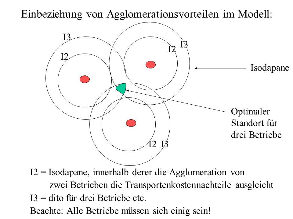 Einbeziehung von Agglomerationsvorteilen im Modell: I2 = Isodapane, innerhalb derer die Agglomeration von zwei Betrieben die Transportenkostennachteile ausgleicht I3 = dito für drei Betriebe etc.