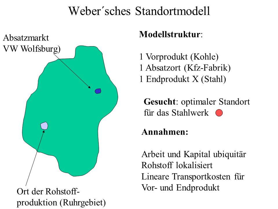 Weber´sches Standortmodell Ort der Rohstoff- produktion (Ruhrgebiet) Absatzmarkt VW Wolfsburg) Modellstruktur: 1 Vorprodukt (Kohle) 1 Absatzort (Kfz-F