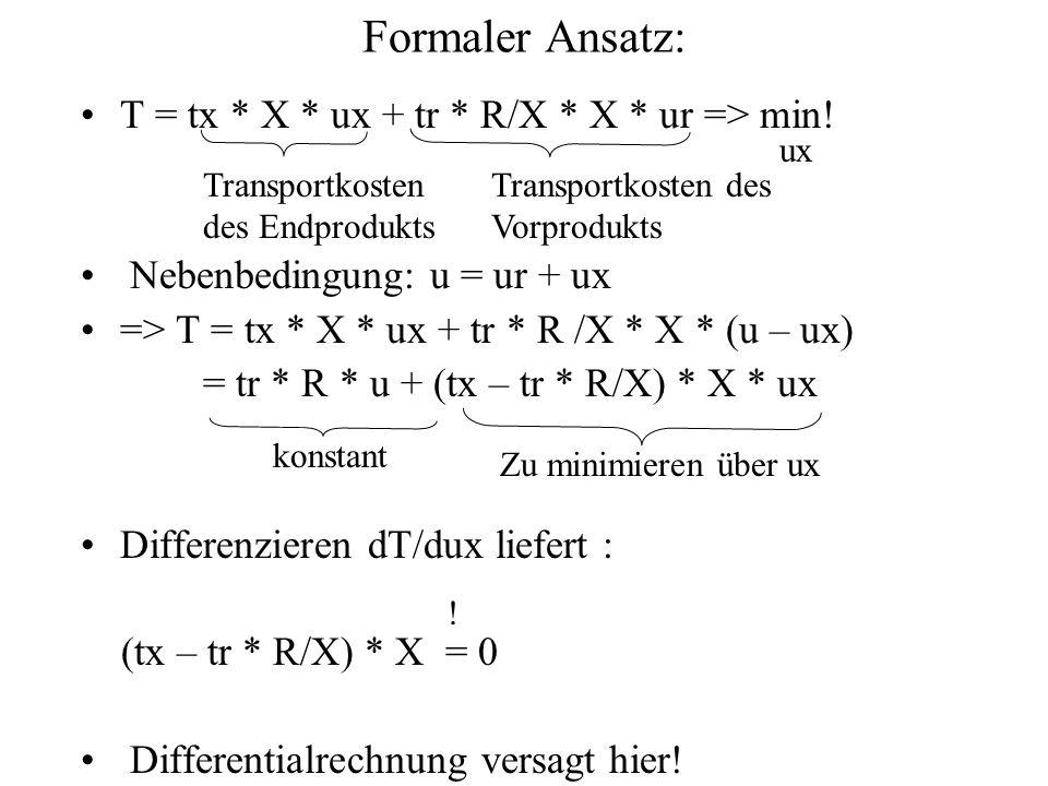 Formaler Ansatz: T = tx * X * ux + tr * R/X * X * ur => min! Nebenbedingung: u = ur + ux => T = tx * X * ux + tr * R /X * X * (u – ux) = tr * R * u +