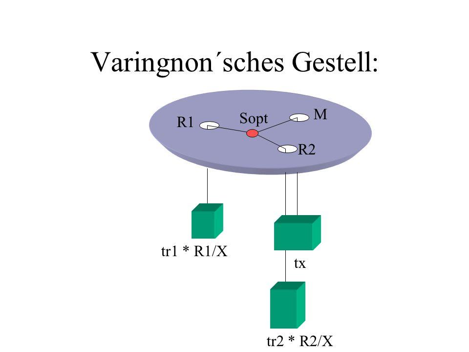 Varingnon´sches Gestell: tr1 * R1/X tx tr2 * R2/X Sopt M R1 R2