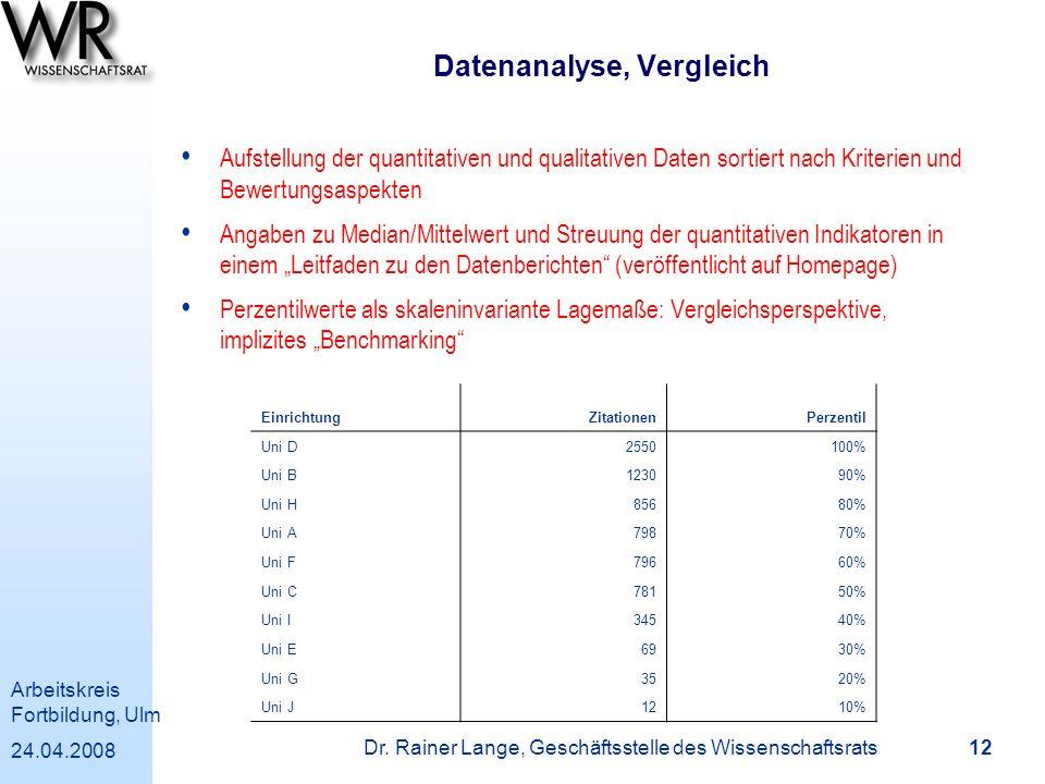 Arbeitskreis Fortbildung, Ulm 24.04.2008 Dr. Rainer Lange, Geschäftsstelle des Wissenschaftsrats 12 Datenanalyse, Vergleich Aufstellung der quantitati