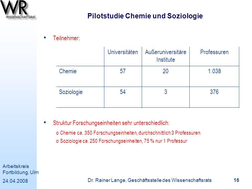 Arbeitskreis Fortbildung, Ulm 24.04.2008 Dr. Rainer Lange, Geschäftsstelle des Wissenschaftsrats 16 Pilotstudie Chemie und Soziologie Teilnehmer: Stru