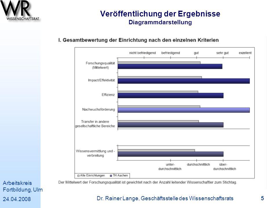 Arbeitskreis Fortbildung, Ulm 24.04.2008 Dr. Rainer Lange, Geschäftsstelle des Wissenschaftsrats 5 Veröffentlichung der Ergebnisse Diagrammdarstellung