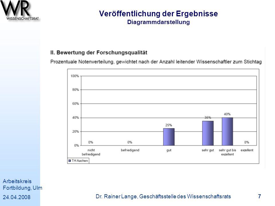 Arbeitskreis Fortbildung, Ulm 24.04.2008 Dr. Rainer Lange, Geschäftsstelle des Wissenschaftsrats 7 Veröffentlichung der Ergebnisse Diagrammdarstellung