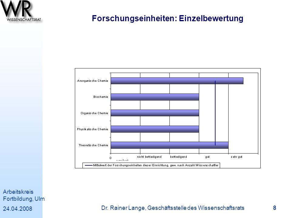 Arbeitskreis Fortbildung, Ulm 24.04.2008 Dr. Rainer Lange, Geschäftsstelle des Wissenschaftsrats 8 Forschungseinheiten: Einzelbewertung