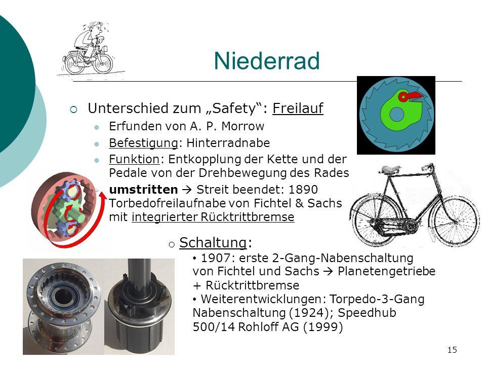 Niederrad Unterschied zum Safety: Freilauf Erfunden von A. P. Morrow Befestigung: Hinterradnabe Funktion: Entkopplung der Kette und der Pedale von der
