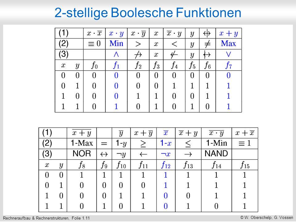 Rechneraufbau & Rechnerstrukturen, Folie 1.12 © W. Oberschelp, G. Vossen Beispiel
