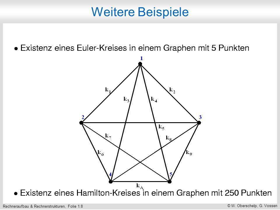 Rechneraufbau & Rechnerstrukturen, Folie 1.9 © W. Oberschelp, G. Vossen Boolesche Funktionen